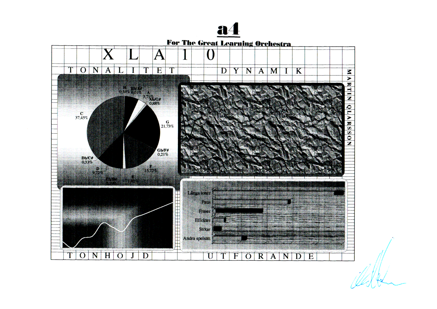 XLA10